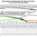 Derivatives-5